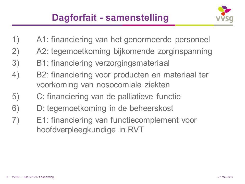 VVSG - Dagforfait - samenstelling 1)A1: financiering van het genormeerde personeel 2)A2: tegemoetkoming bijkomende zorginspanning 3)B1: financiering verzorgingsmateriaal 4)B2: financiering voor producten en materiaal ter voorkoming van nosocomiale ziekten 5)C: financiering van de palliatieve functie 6)D: tegemoetkoming in de beheerskost 7)E1: financiering van functiecomplement voor hoofdverpleegkundige in RVT Basis RIZIV financiering8 -27 mei 2010