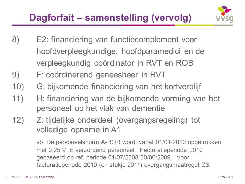 VVSG - Onderdelen A1 en A2: financiering salariskost zorgpersoneel Zorgpersoneel: -Verpleegkundigen (A1 verpleegkundigen, A2 verpleegkundigen en ziekenhuisassistenten) -Verzorgenden - Kiné/ergo/logo -Overig personeel voor reactivering Basis RIZIV financiering10 -27 mei 2010
