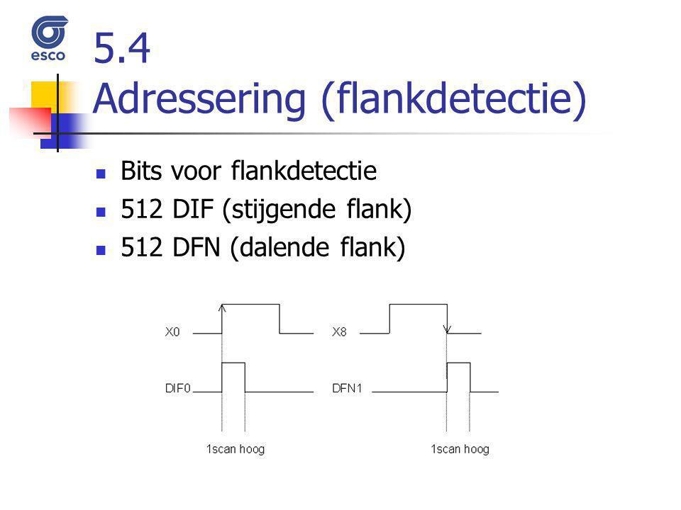 5.4 Adressering (flankdetectie) Bits voor flankdetectie 512 DIF (stijgende flank) 512 DFN (dalende flank)