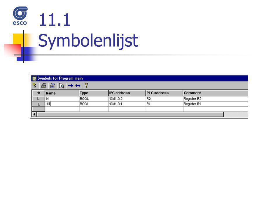 11.1 Symbolenlijst