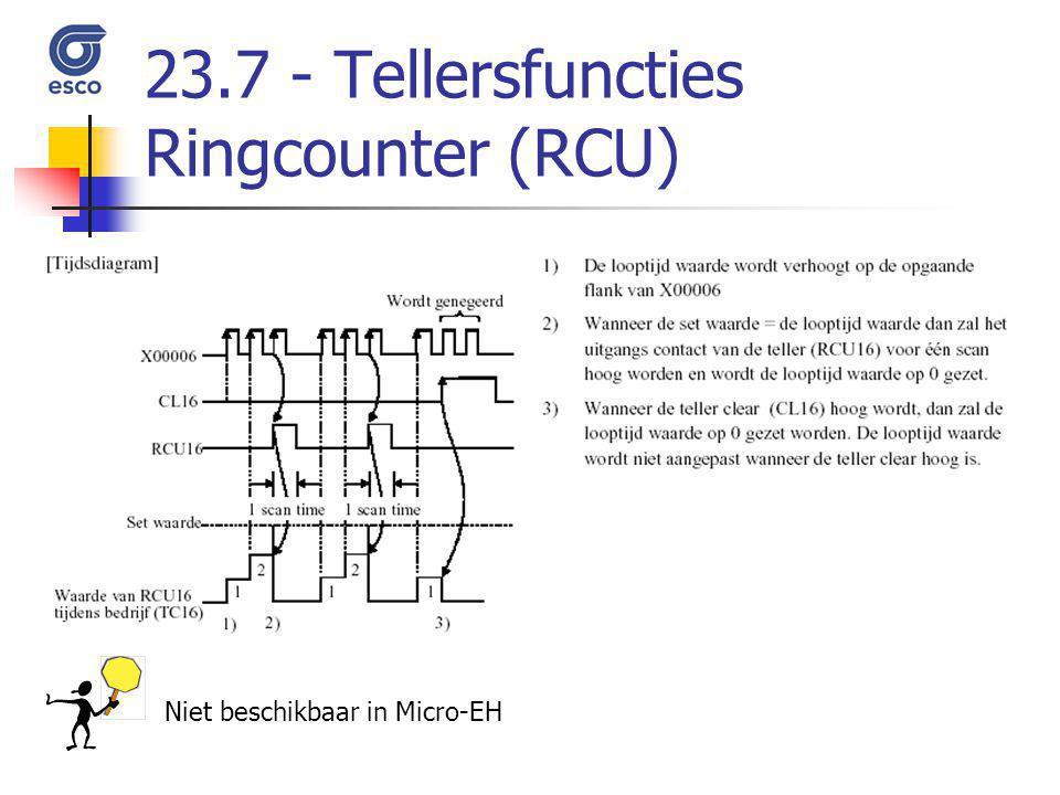 23.7 - Tellersfuncties Ringcounter (RCU) Niet beschikbaar in Micro-EH