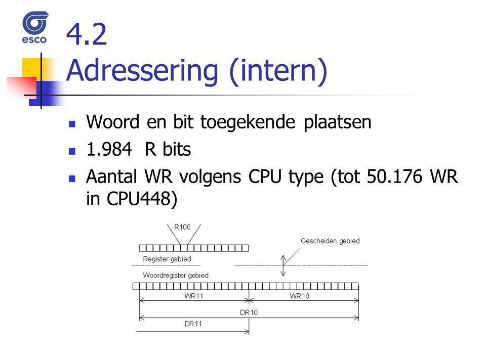4.2 Adressering (intern) Woord en bit toegekende plaatsen 1.984 R bits Aantal WR volgens CPU type (tot 50.176 WR in CPU448)