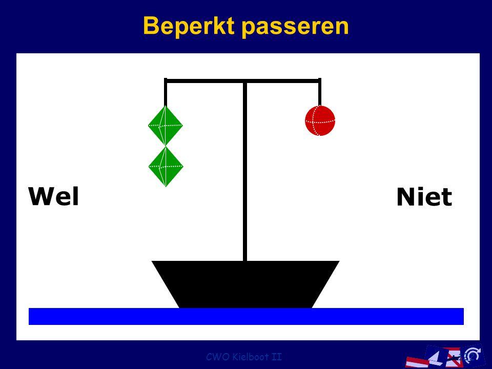 CWO Kielboot II122 Beperkt passeren Wel Niet