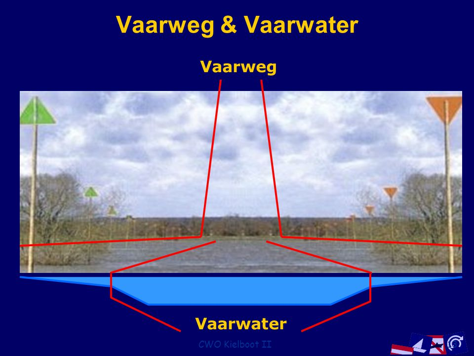 CWO Kielboot II13 Vaarweg & Vaarwater Vaarwater Vaarweg