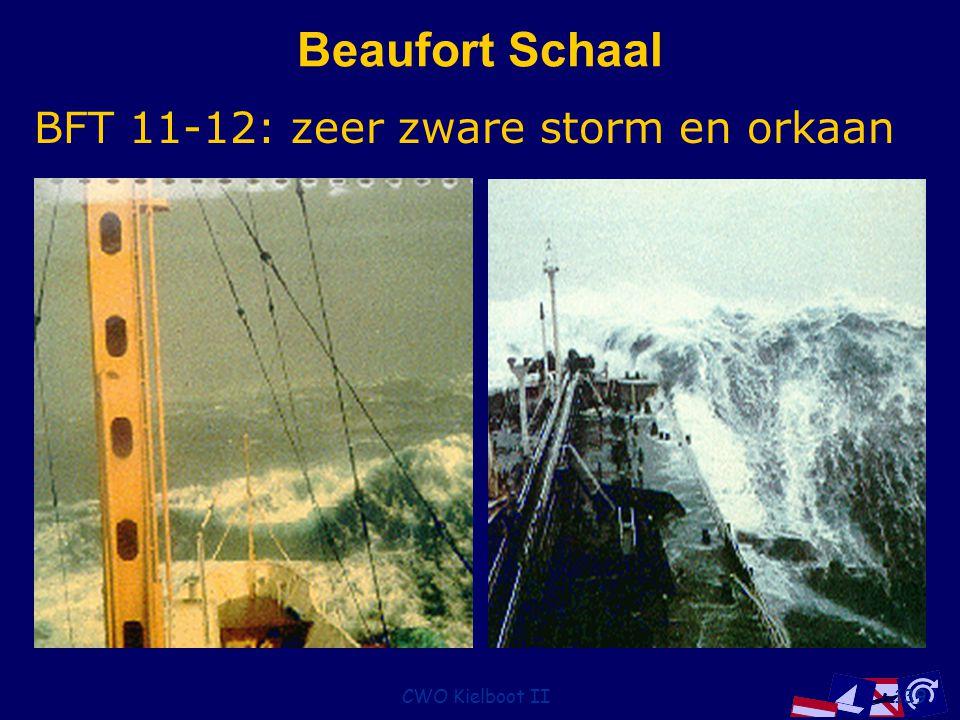 CWO Kielboot II139 Beaufort Schaal BFT 11-12: zeer zware storm en orkaan