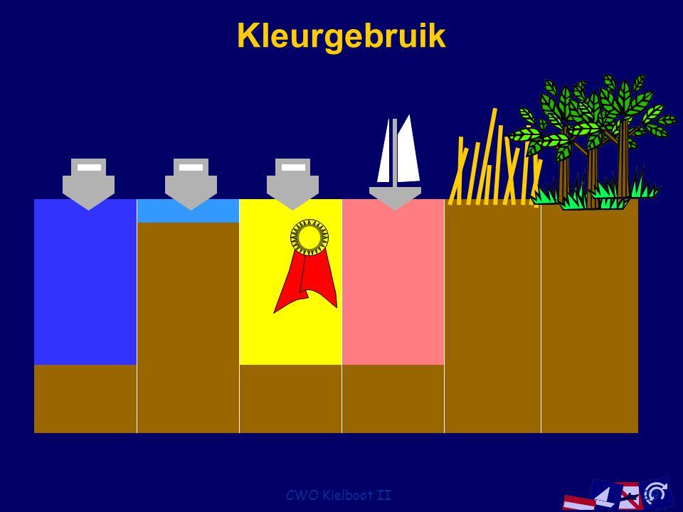 CWO Kielboot II29 Kleurgebruik