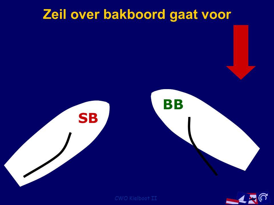 CWO Kielboot II36 Zeil over bakboord gaat voor BB SB