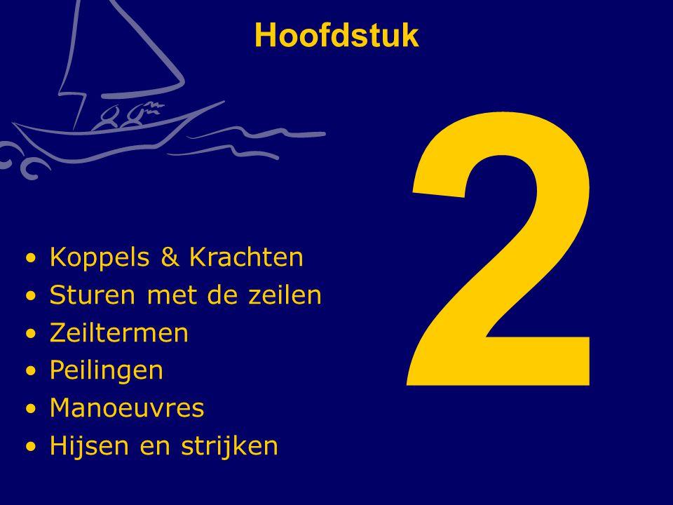 CWO Kielboot II42 Hoofdstuk 2 Koppels & Krachten Sturen met de zeilen Zeiltermen Peilingen Manoeuvres Hijsen en strijken