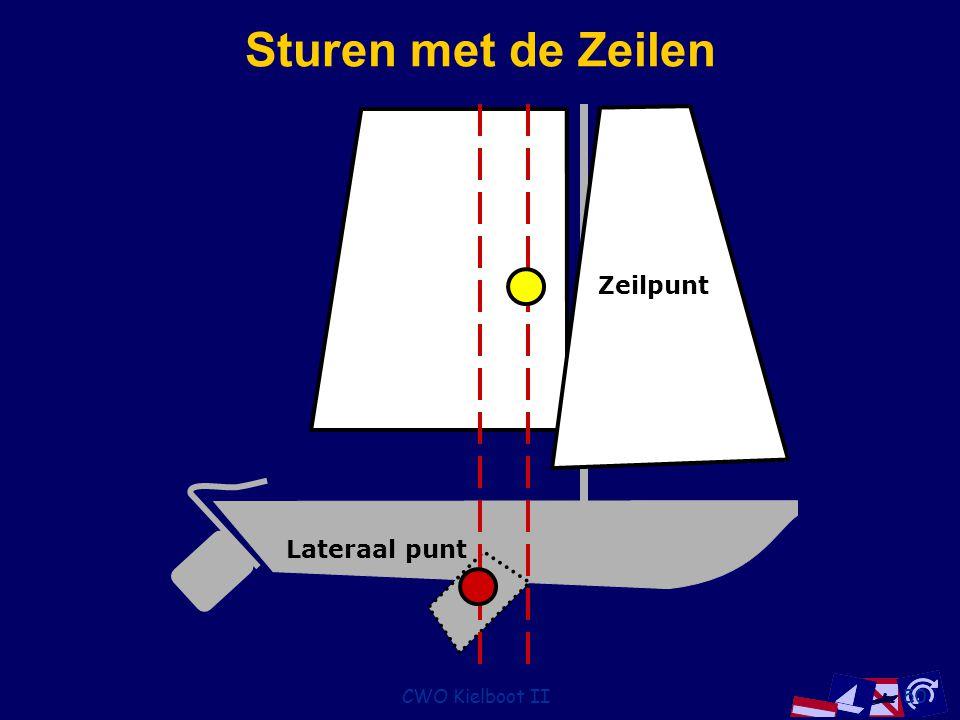 CWO Kielboot II50 Sturen met de Zeilen Zeilpunt Lateraal punt