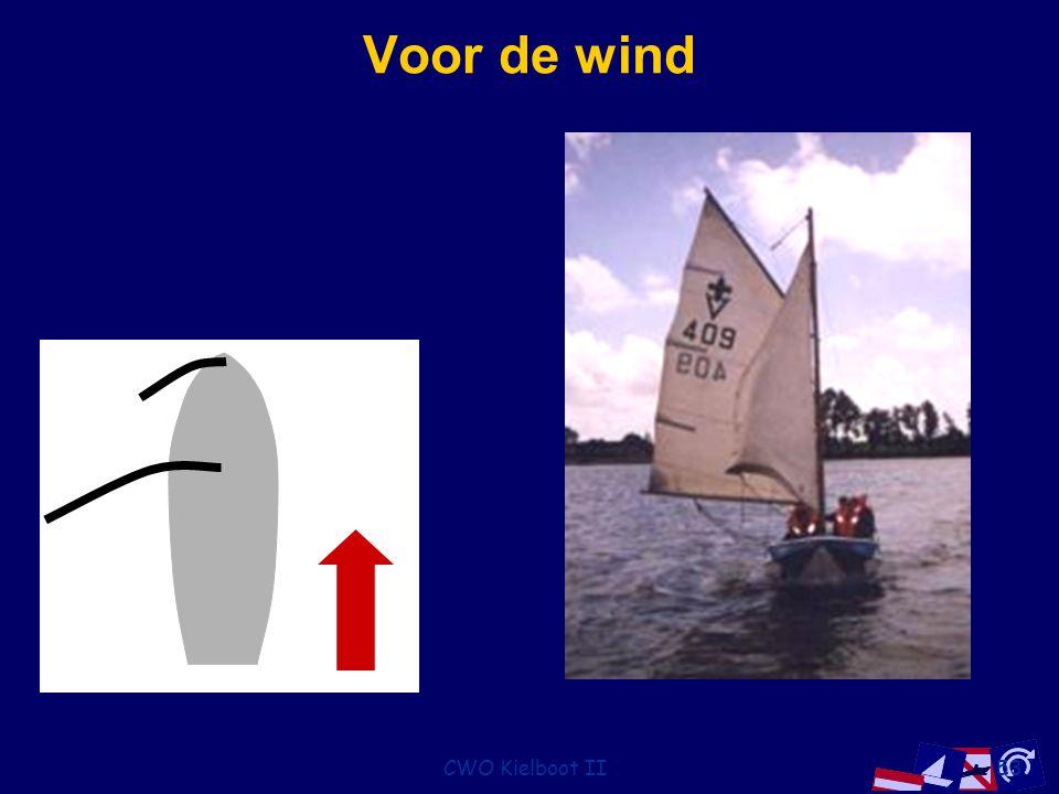 CWO Kielboot II53 Voor de wind
