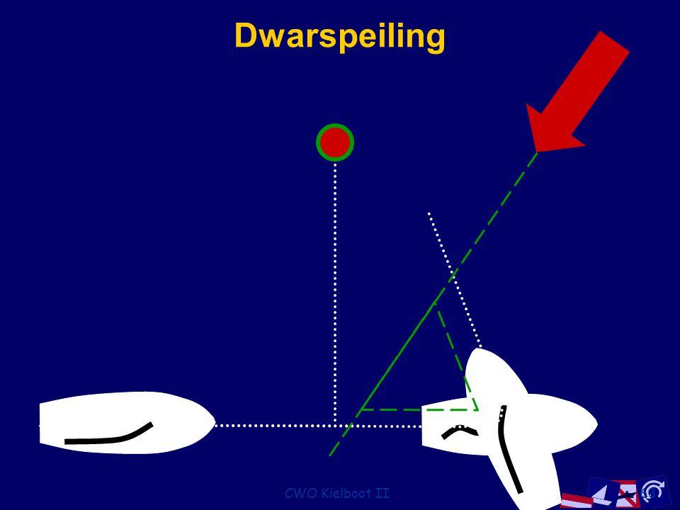 CWO Kielboot II63 Dwarspeiling