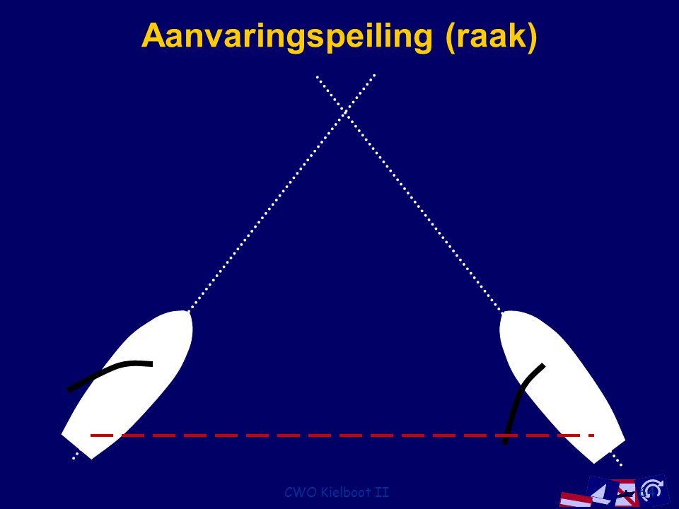 CWO Kielboot II64 Aanvaringspeiling (raak)