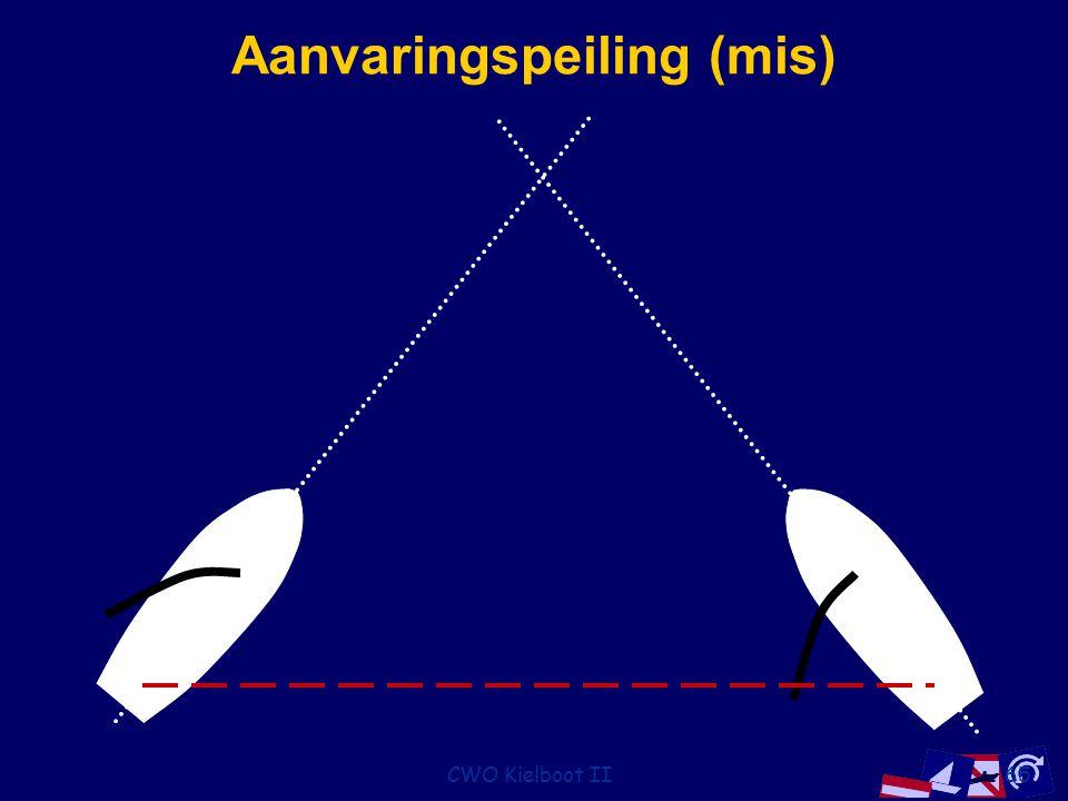 CWO Kielboot II65 Aanvaringspeiling (mis)