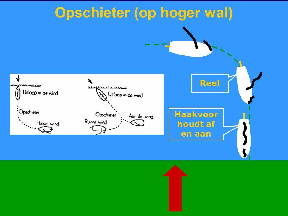 CWO Kielboot II69 Opschieter (op hoger wal) Ree! Haakvoor houdt af en aan