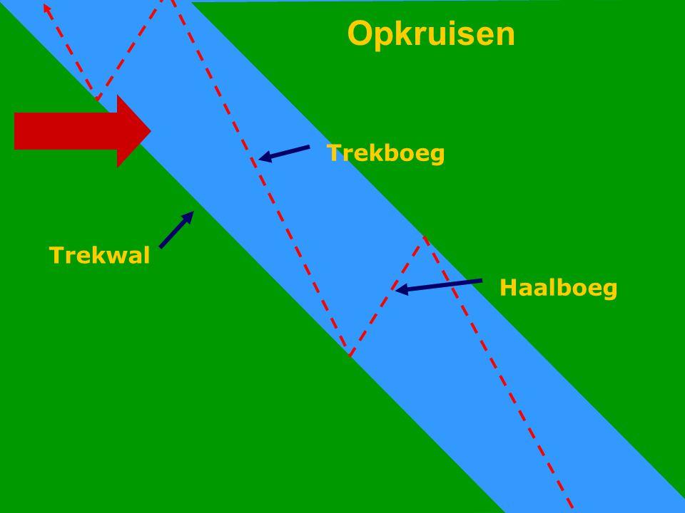 CWO Kielboot II76 Opkruisen Trekboeg Haalboeg Trekwal Opkruisen