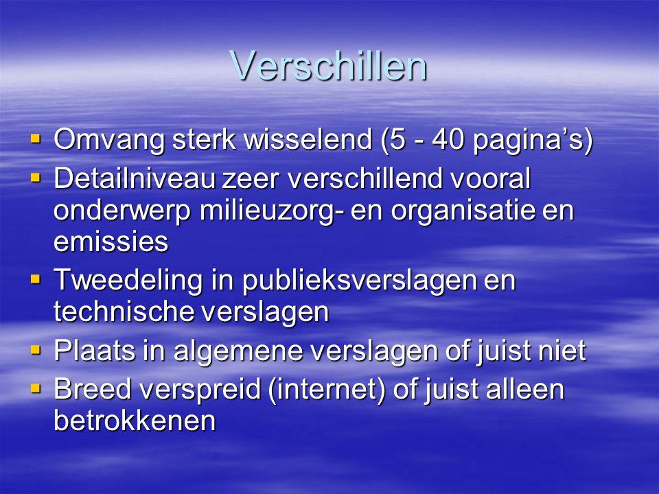 Leuke elementen  Kengetallen CO 2, SO 2, NO x  Publieksverslag Slingeland leuk  UMCU milieukosten uitgebreid met milieubelasting vermijdende kosten  Vervoer en mobiliteit  Ketenbeheer UZM en Hagaziekenhuis en Slingeland m.b.t.