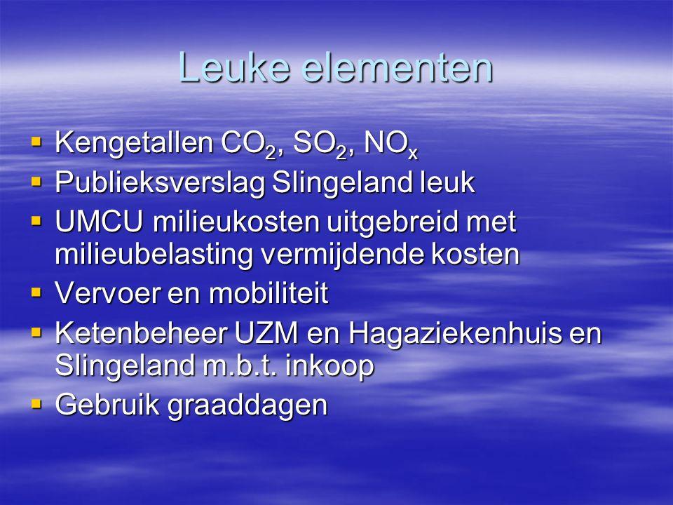 Leuke elementen  Kengetallen CO 2, SO 2, NO x  Publieksverslag Slingeland leuk  UMCU milieukosten uitgebreid met milieubelasting vermijdende kosten