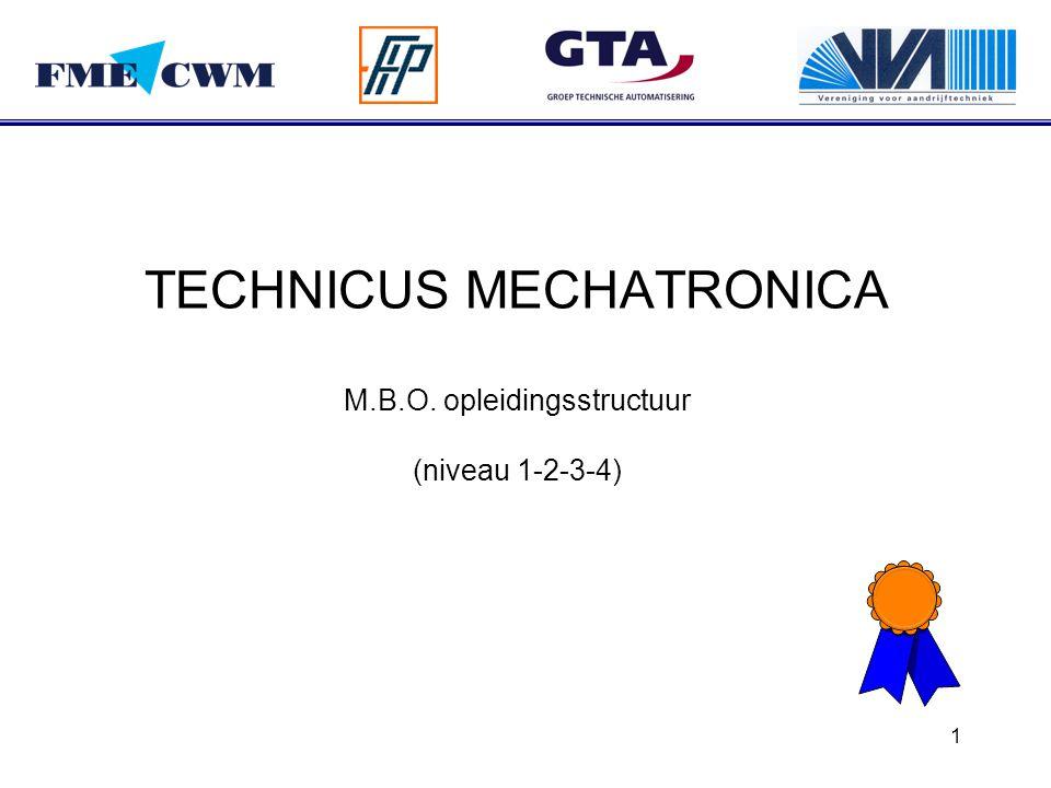 1 TECHNICUS MECHATRONICA M.B.O. opleidingsstructuur (niveau 1-2-3-4)