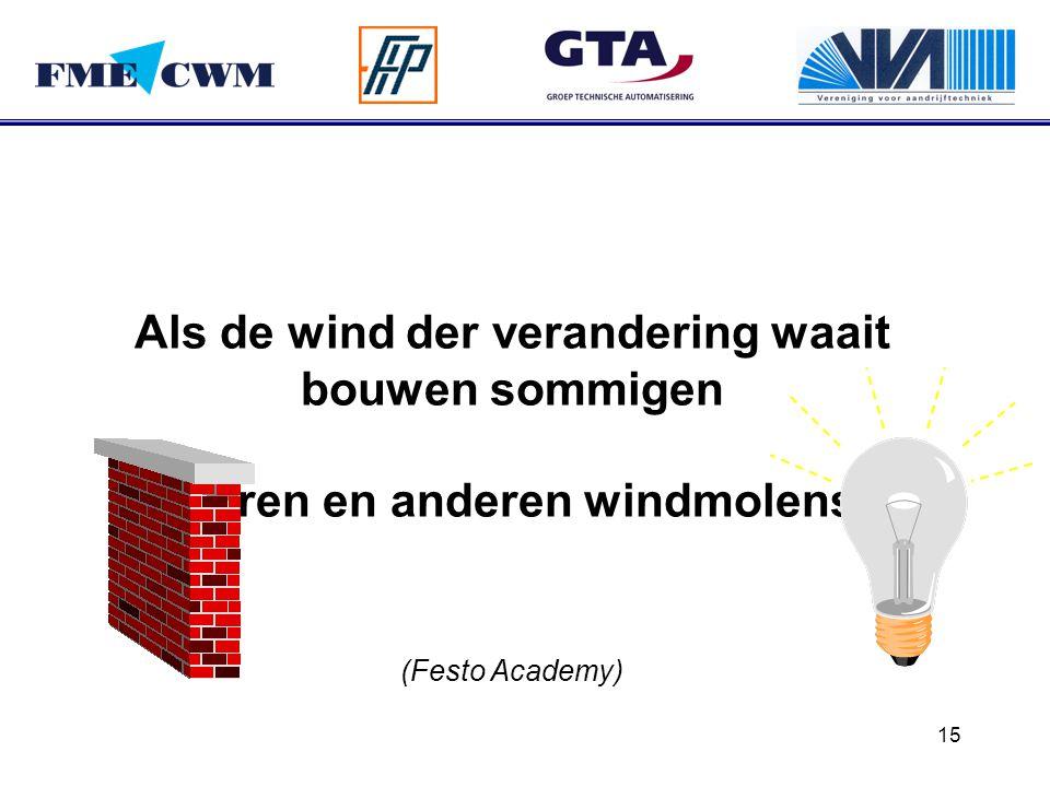 15 Als de wind der verandering waait bouwen sommigen muren en anderen windmolens (Festo Academy)