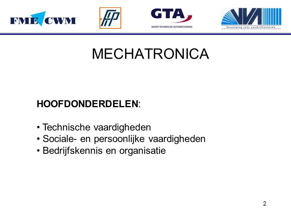 2 MECHATRONICA HOOFDONDERDELEN: Technische vaardigheden Sociale- en persoonlijke vaardigheden Bedrijfskennis en organisatie