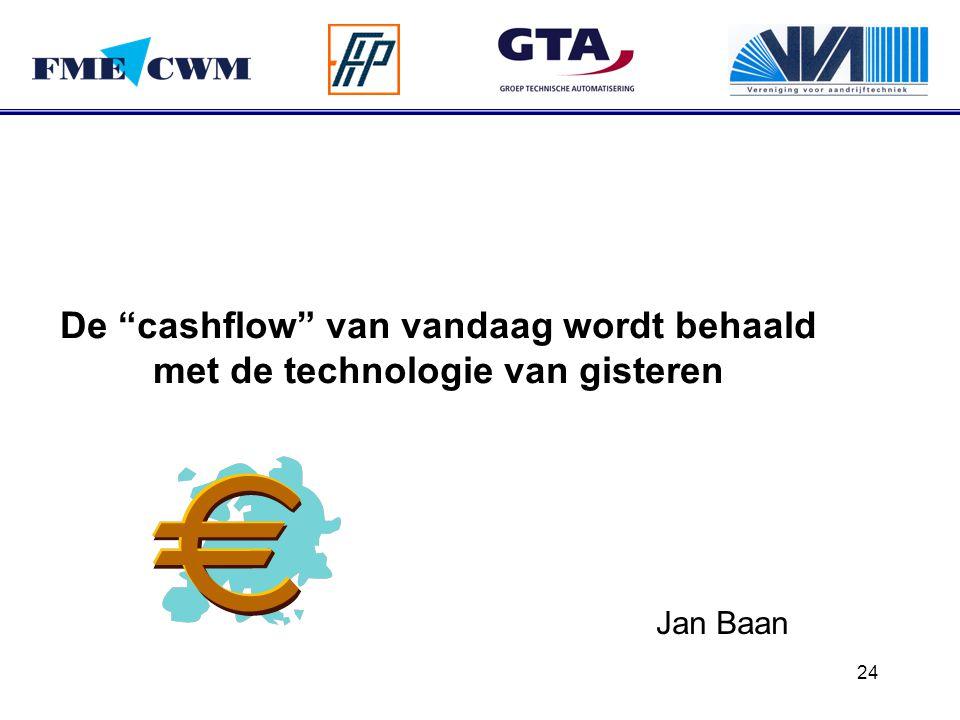 """24 De """"cashflow"""" van vandaag wordt behaald met de technologie van gisteren Jan Baan"""