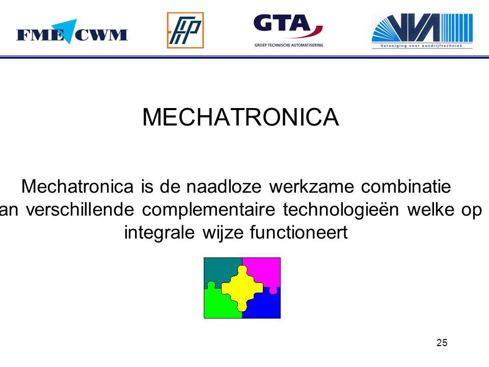 25 MECHATRONICA Mechatronica is de naadloze werkzame combinatie van verschillende complementaire technologieën welke op integrale wijze functioneert