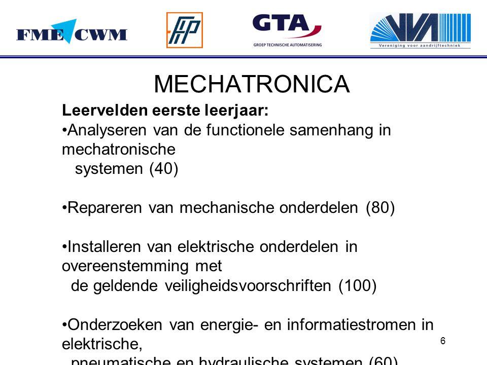 6 MECHATRONICA Leervelden eerste leerjaar: Analyseren van de functionele samenhang in mechatronische systemen (40) Repareren van mechanische onderdele