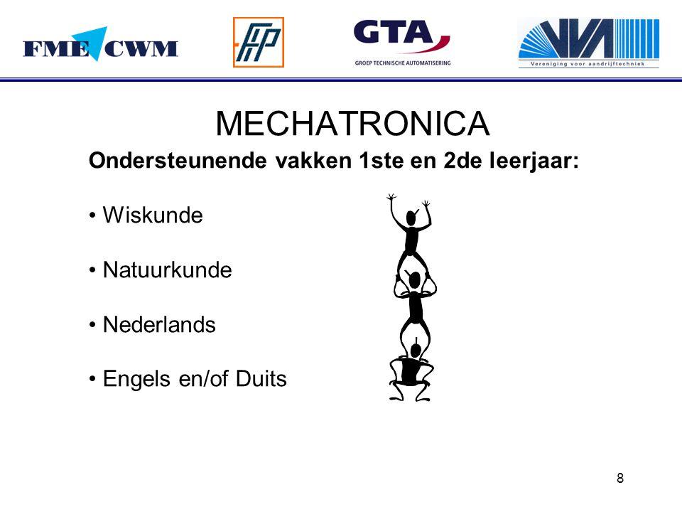 8 MECHATRONICA Ondersteunende vakken 1ste en 2de leerjaar: Wiskunde Natuurkunde Nederlands Engels en/of Duits