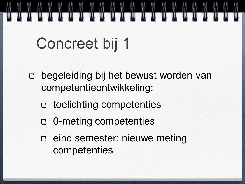 Concreet bij 1 begeleiding bij het bewust worden van competentieontwikkeling: toelichting competenties 0-meting competenties eind semester: nieuwe meting competenties