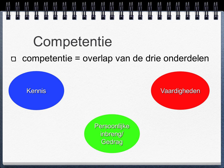 Competentie competentie = overlap van de drie onderdelen Kennis Vaardigheden Persoonlijkeinbreng/Gedrag