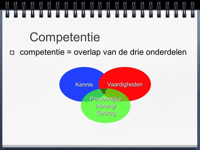 Competentie competentie = overlap van de drie onderdelen KennisVaardigheden Persoonlijkeinbreng/Gedrag