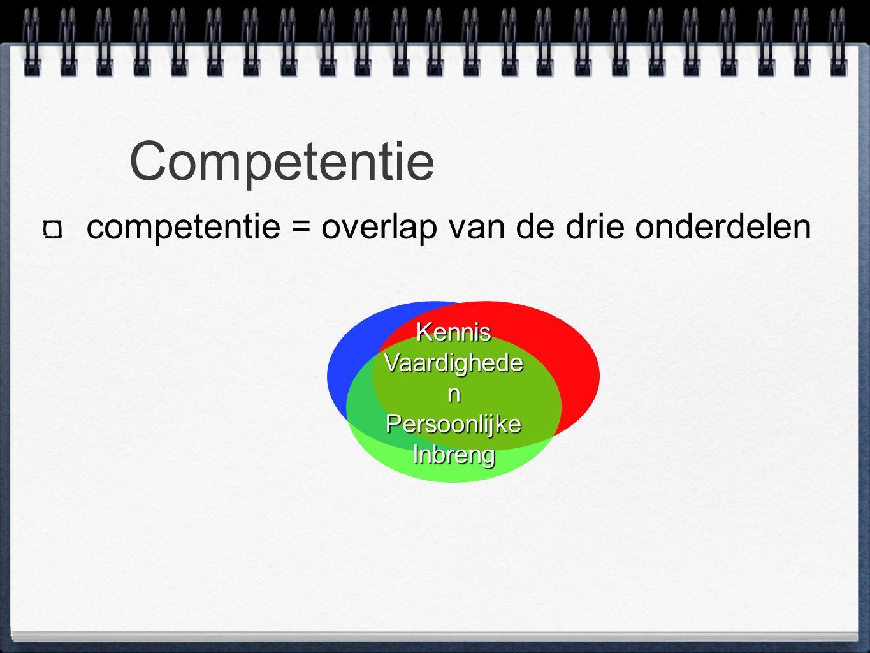 Competentie competentie = overlap van de drie onderdelen Kennis Kennis Vaardighede n PersoonlijkeInbreng
