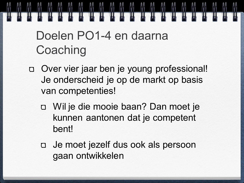 Doelen PO1-4 en daarna Coaching Over vier jaar ben je young professional.