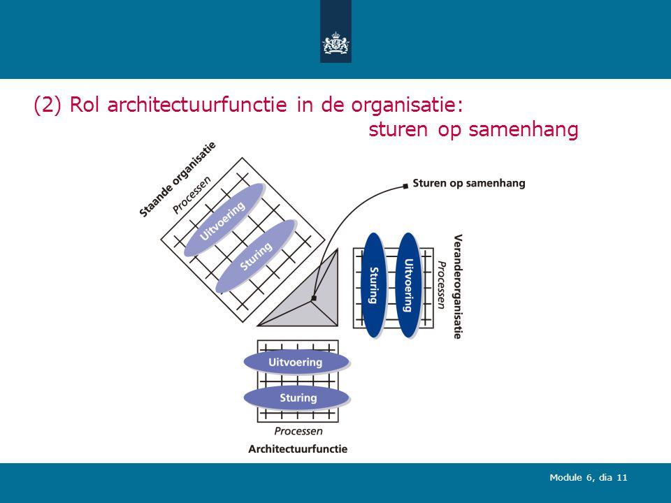 Module 6, dia 11 (2) Rol architectuurfunctie in de organisatie: sturen op samenhang