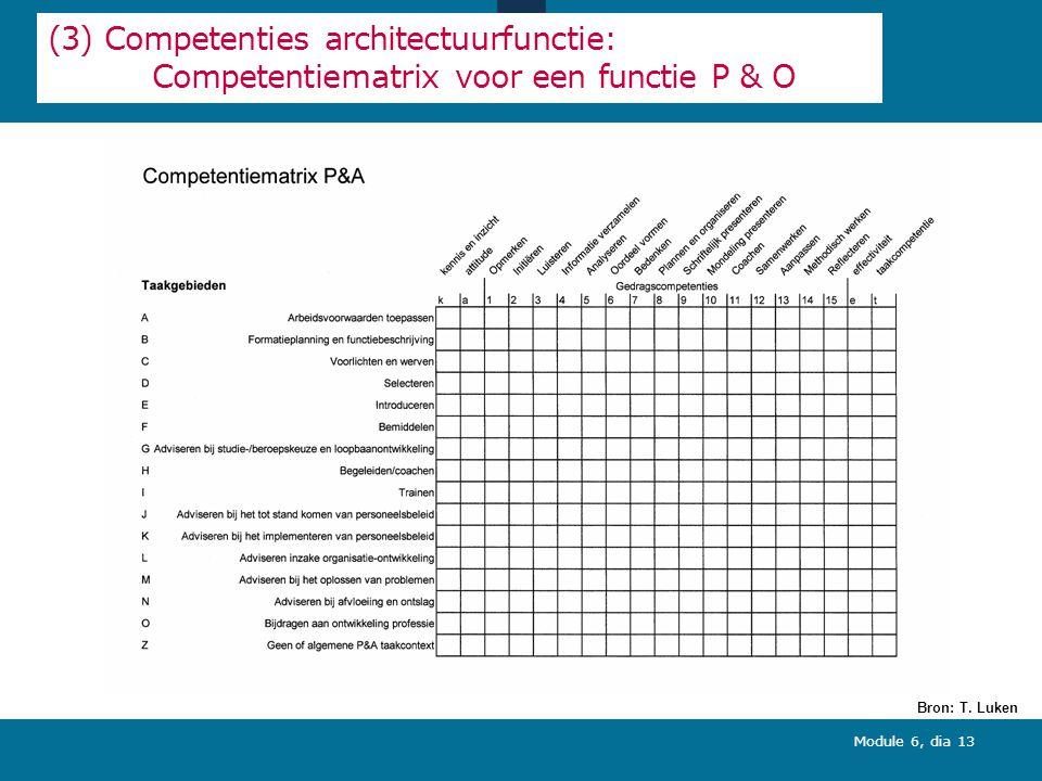 Module 6, dia 13 (3) Competenties architectuurfunctie: Competentiematrix voor een functie P & O Bron: T. Luken