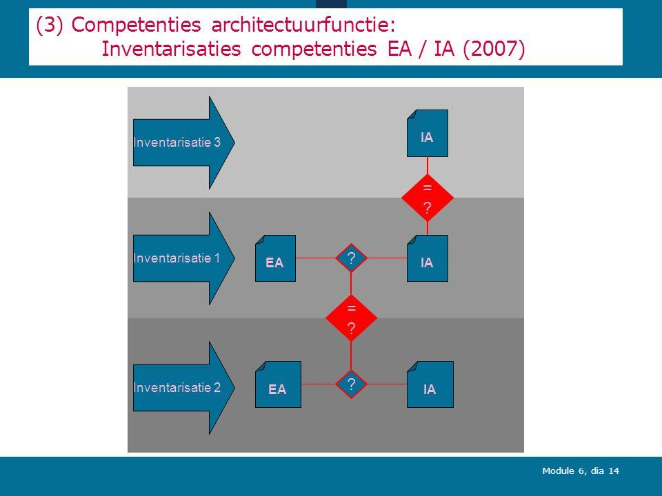 Module 6, dia 14 (3) Competenties architectuurfunctie: Inventarisaties competenties EA / IA (2007) Inventarisatie 1 Inventarisatie 2 IA ? ? =?=? Inven