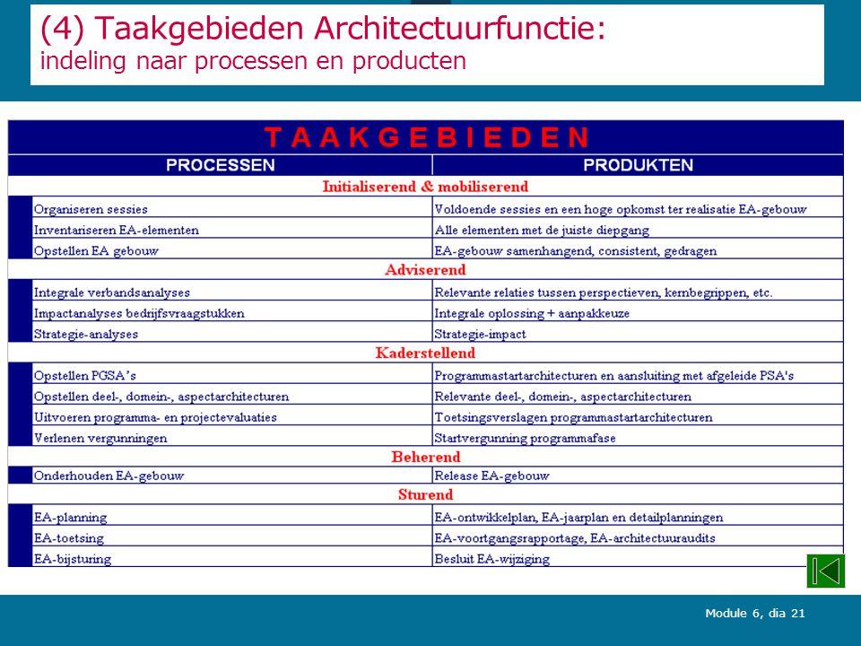 Module 6, dia 21 (4) Taakgebieden Architectuurfunctie: indeling naar processen en producten