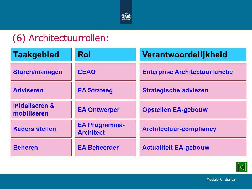 Module 6, dia 23 (6) Architectuurrollen: CEAOEnterprise Architectuurfunctie EA StrateegStrategische adviezen EA OntwerperOpstellen EA-gebouw EA Programma- Architect Architectuur-compliancy EA BeheerderActualiteit EA-gebouw RolVerantwoordelijkheidTaakgebied Sturen/managen Adviseren Initialiseren & mobiliseren Kaders stellen Beheren
