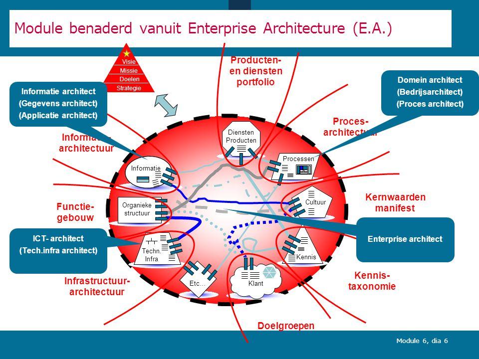 Module 6, dia 6 Cultuur Processen Klant Organieke structuur Techn. Infra Etc… Kennis Informatie Diensten Producten Module benaderd vanuit Enterprise A