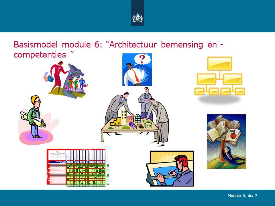 Module 6, dia 8 (1) Onderdelen Architectuurfunctie: mensen Visie ProductenProcessen MensenMiddelen