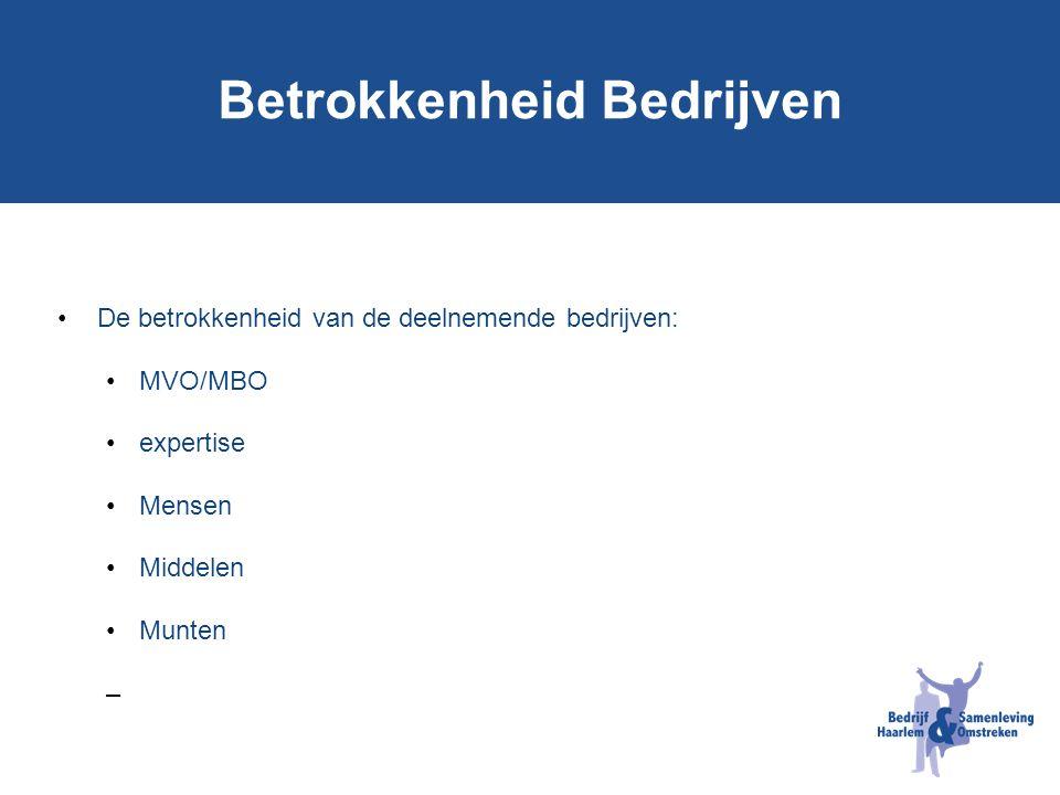 Betrokkenheid Bedrijven De betrokkenheid van de deelnemende bedrijven: MVO/MBO expertise Mensen Middelen Munten –