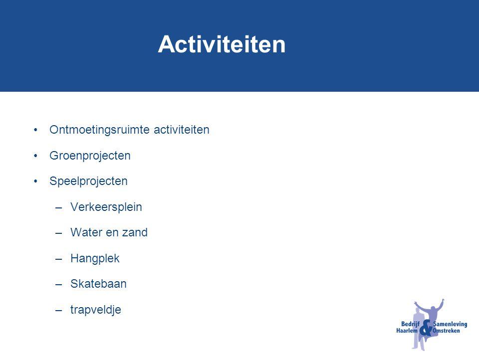 Activiteiten Ontmoetingsruimte activiteiten Groenprojecten Speelprojecten –Verkeersplein –Water en zand –Hangplek –Skatebaan –trapveldje