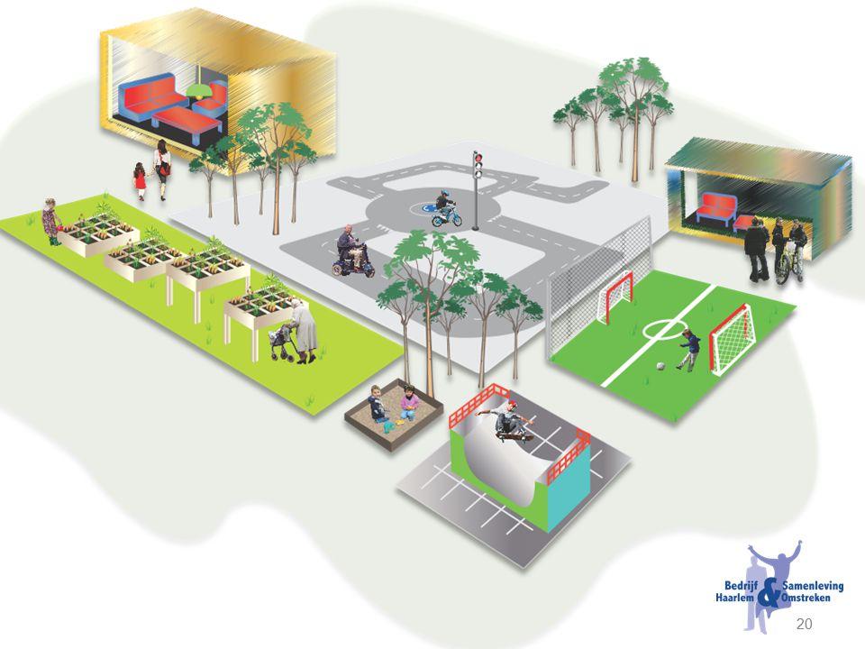Onderhoud van het terrein Oprichten buurtbedrijf onder begeleiding van Bedrijven Doen en B&SHO Onderhouden terrein Veiligheid