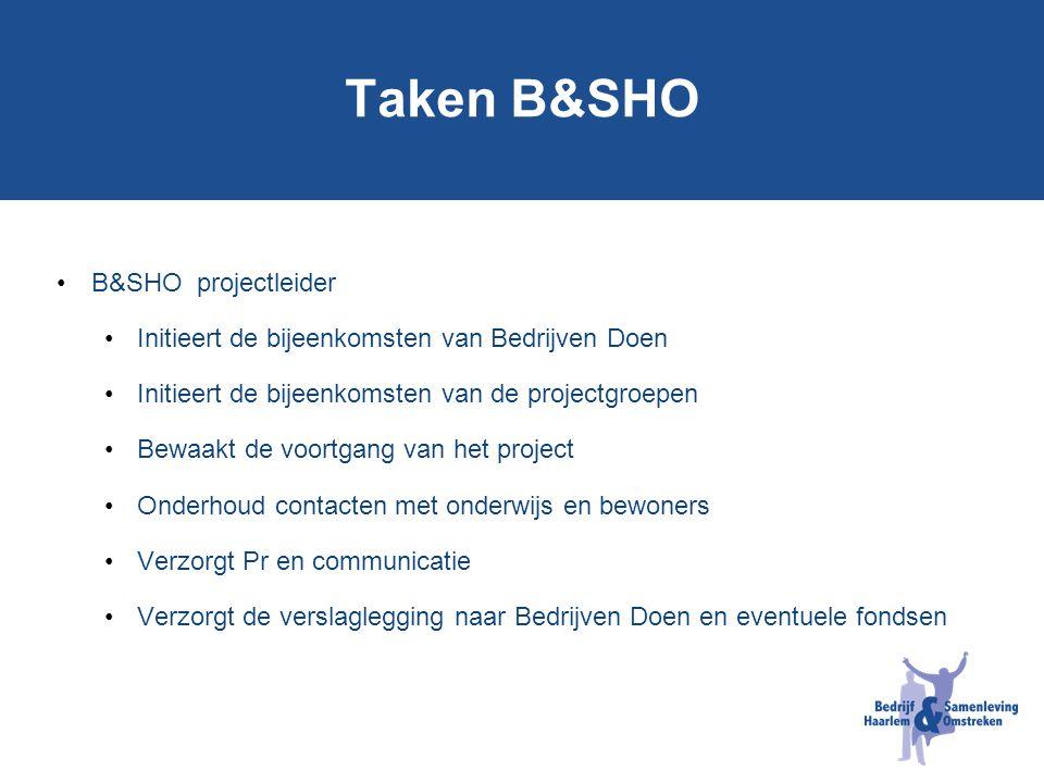Taken B&SHO B&SHO projectleider Initieert de bijeenkomsten van Bedrijven Doen Initieert de bijeenkomsten van de projectgroepen Bewaakt de voortgang van het project Onderhoud contacten met onderwijs en bewoners Verzorgt Pr en communicatie Verzorgt de verslaglegging naar Bedrijven Doen en eventuele fondsen