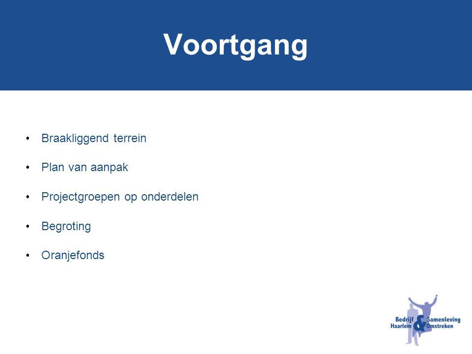 Voortgang Braakliggend terrein Plan van aanpak Projectgroepen op onderdelen Begroting Oranjefonds