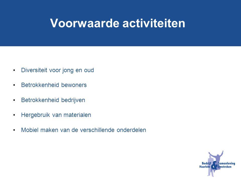 Voorwaarde activiteiten Diversiteit voor jong en oud Betrokkenheid bewoners Betrokkenheid bedrijven Hergebruik van materialen Mobiel maken van de verschillende onderdelen