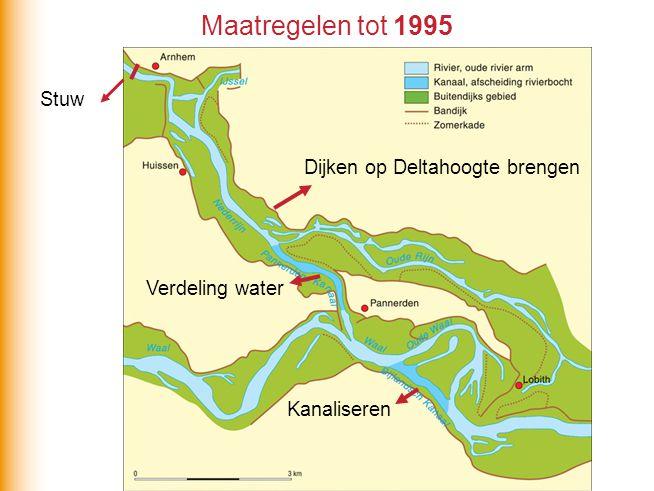 Maatregelen tot 1995 Dijken op Deltahoogte brengen Verdeling water Kanaliseren Stuw