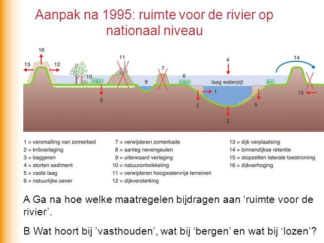 Aanpak na 1995: ruimte voor de rivier op nationaal niveau A Ga na hoe welke maatregelen bijdragen aan 'ruimte voor de rivier'. B Wat hoort bij 'vastho