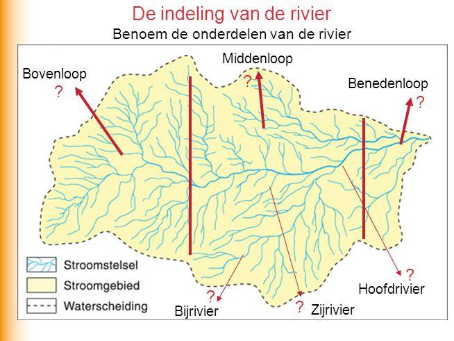 De indeling van de rivier Benoem de onderdelen van de rivier Bovenloop Benedenloop Middenloop Hoofdrivier Zijrivier Bijrivier ? ? ? ? ? ?