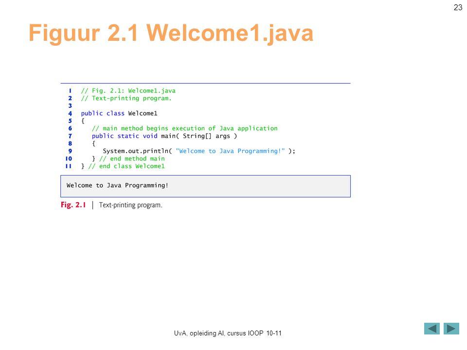 UvA, opleiding AI, cursus IOOP 10-11 23 Figuur 2.1 Welcome1.java